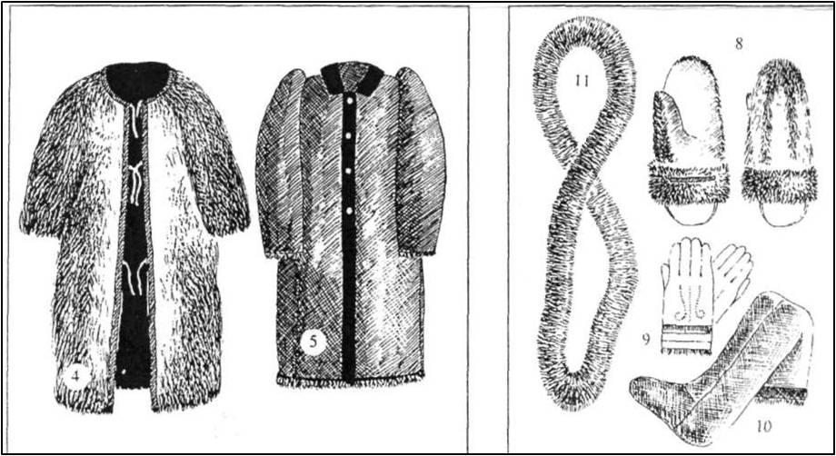 Почему дорожную и зимнюю одежду шили мехом наружу? Волчья Доха